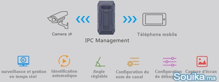 Outil De Configuration Cameras